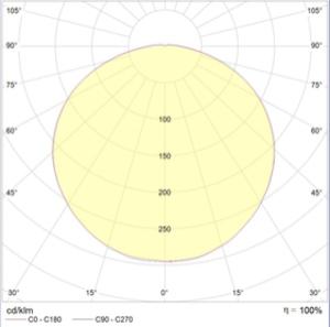 ACORN LED 30 D120 5000K
