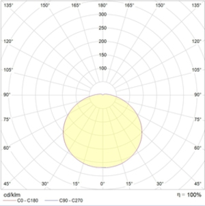 ACORN LED 40 D120 5000K