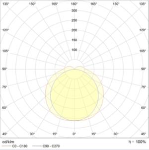 ARCTIC.OPL ECO LED 1500
