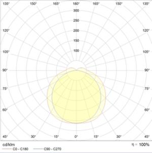 ARCTIC.OPL ECO LED 600