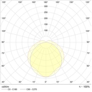 ARCTIC.OPL ECO LED 1200