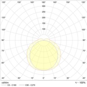 ARCTIC.OPL ECO LED 1500 TH 5000K