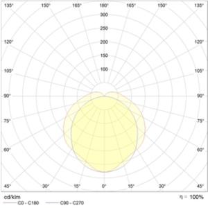 ARCTIC.OPL ECO LED 1500 TH EM 5000K