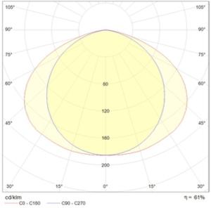INOX 236 HF