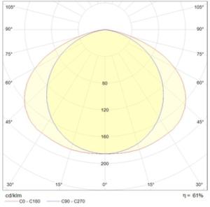 INOX 258 HF