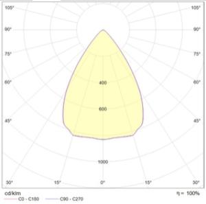 INSEL LB_R LED 100 D65 5000K
