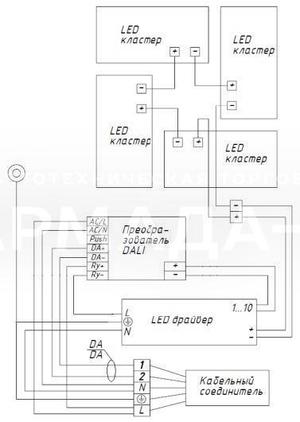 Модификации с управлением по DALI
