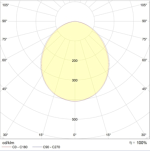 LB-S M ECO LED 75 5000K