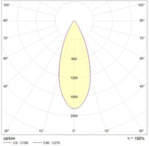 HB LED 225 D40 5000K