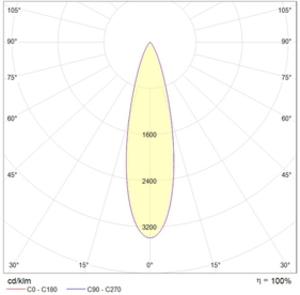 HB LED 400 D30 5000K