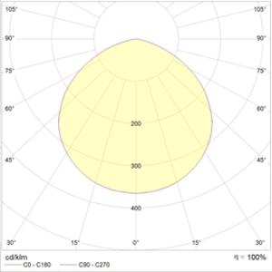LODESTAR LED 160 D120 5000K