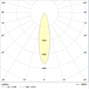 ATLAS LED 10-12 Еx