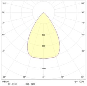 INSEL LB-R LED 70 D65 Ex 5000K