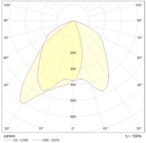 INSEL LB-R LED 70 D90x30 Ex 5000K