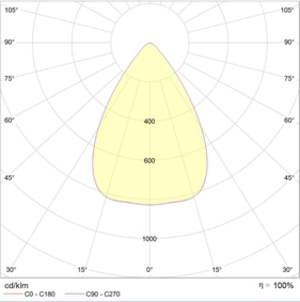 INSEL LB-S LED 70 D65 Ex 5000K