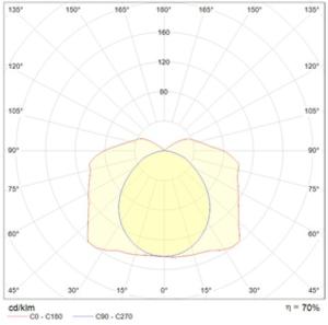 AQUARIUS F2x18W(EM) Ex
