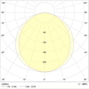 ADV-K 414 -600- IP65-IP65