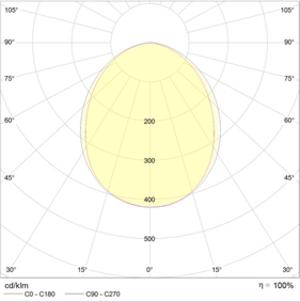 ADV-K UNI LED 1200 4000K