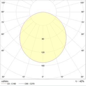 ALD 236 HF ES1
