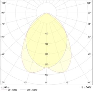 ARS-R 436-595-HF