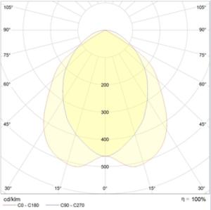 ARS-R UNI LED 595 HFD 4000K