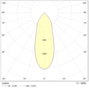 EOS 13 WH D45 3000K 1-10V