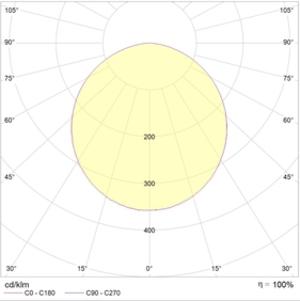 OPL-R ECO LED 1200x600 EM 4000K