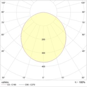 OPL-R ECO LED 300 4000K