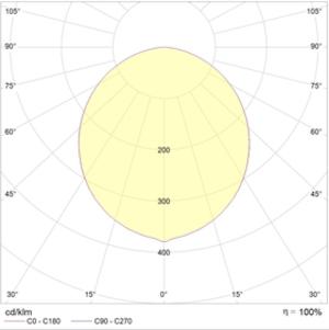 OPL-R ECO LED 595 4000K
