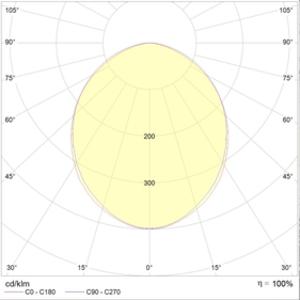 OPTIMA.OPL ECO LED 1200x150 4000K