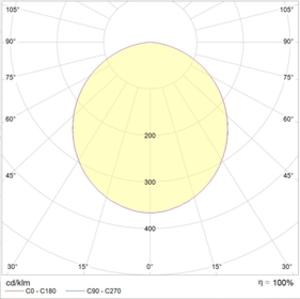 OPTIMA.OPL ECO LED 300 3000K