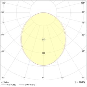 OPTIMA.PRS ECO LED 1200 HFR 4000K