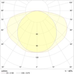 OTM 236 595 HF