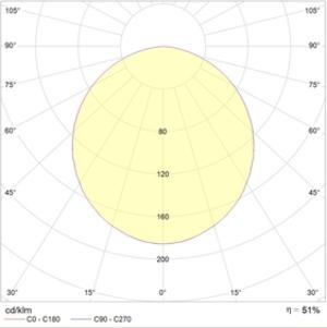 OWP-R 436 1195x595 IP54 IP54 HF