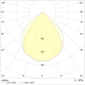 PRBLUX-R 418 595 HF