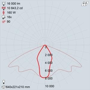 GALAD Стандарт LED-160-ШОС1