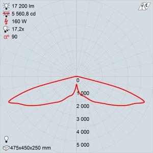 GALAD Кассиопея LED-160-ШОС-С1