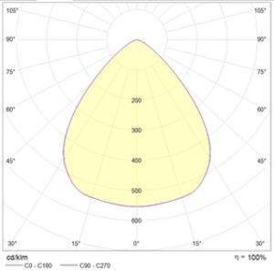 DL POWER LED MINI 10 D80 4000K