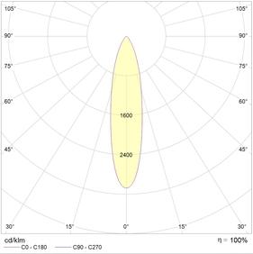 UFO-S DL LED 25 D24 4000K