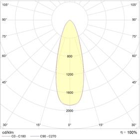 UFO-S DL LED 25 D45 4000K