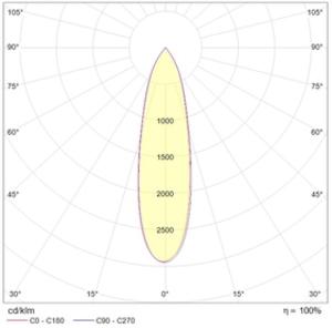 FLIP-T LED 36 W D25 4000K