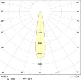 JET-T LED 35 B D15 4000K