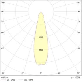 JET-T LED 35 B D25 4000K
