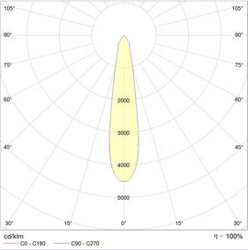 JET-T LED 50 B D15 4000K