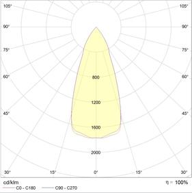 JET-T LED 50 B D45 4000K