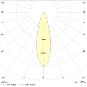 LEON-T LED 53 W D30 4000K