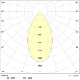 LEON-T LED 53 W D55 4000K