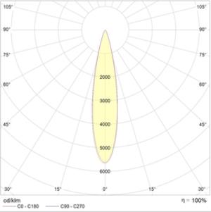 TIDY T 20 W D20 2700K CRI90