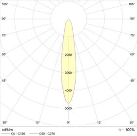 BELL-S LED 35 B D15 4000K