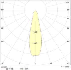 BELL-S LED 35 B D25 4000K